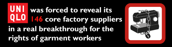 UNIQLO was forced to reveal its 146 core factory suppliers n a real breakthrough for the rights of garment workers